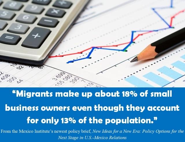 MexFact - Migrant enterpreneurs