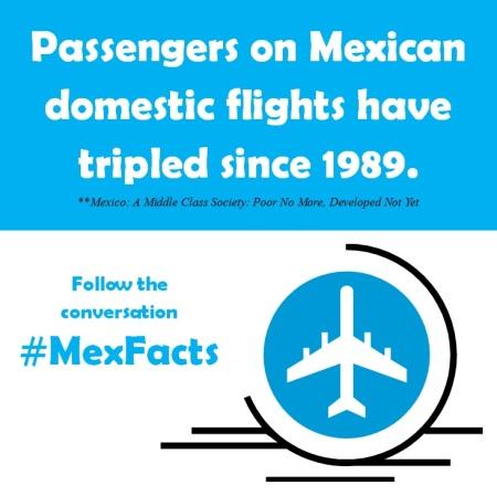 MexFact - Domestic flights
