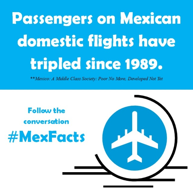 MexFact - Domestic flights