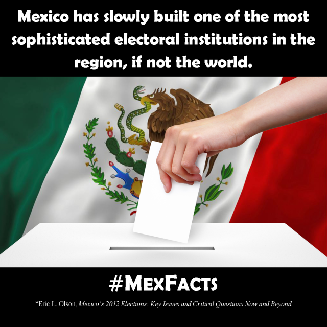 MexFact - Elections