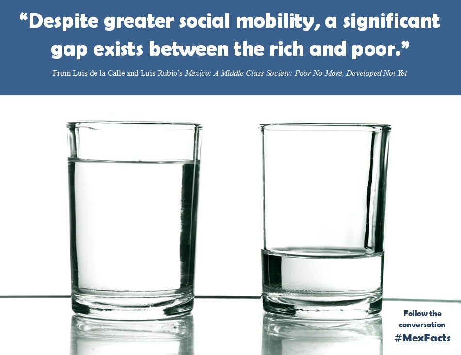 a response on social inequality The survey produced 935 valid responses, an effective response rate   consequences of social inequality, the survey also asked for their views.