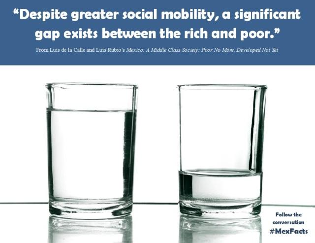 MexFact - Inequality