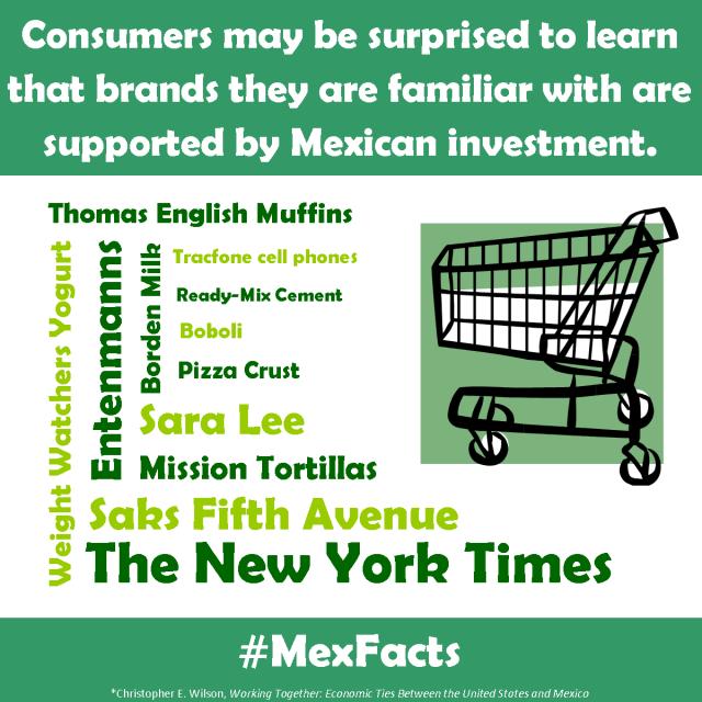 MexFact - Mex Brands
