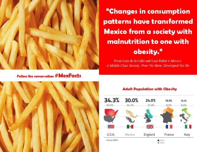 MexFact - Obesity