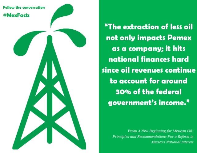 MexFact - Oil 30 percent
