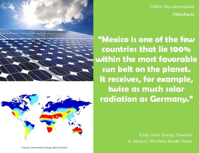 MexFact - Solar energy