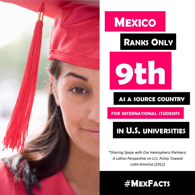 MexFact - Study Abroad