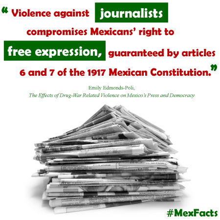 MexFact - Freedom of speech