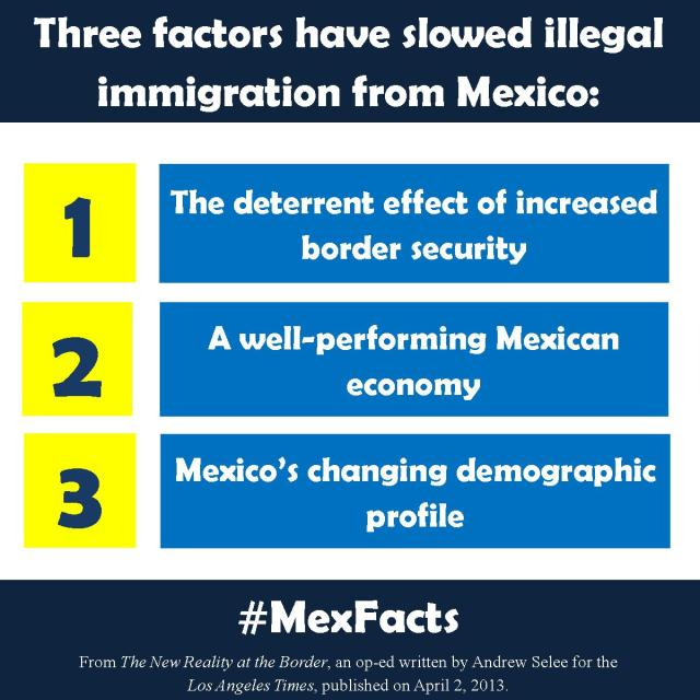 MexFact - Immigration down
