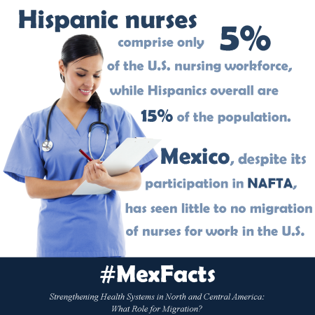 MexFact - Nurse Migration
