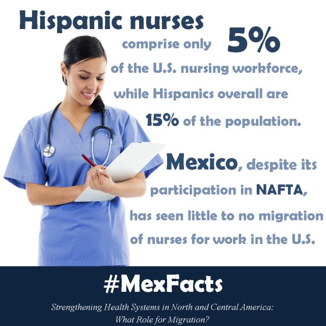 MexFact - Nurse Migration