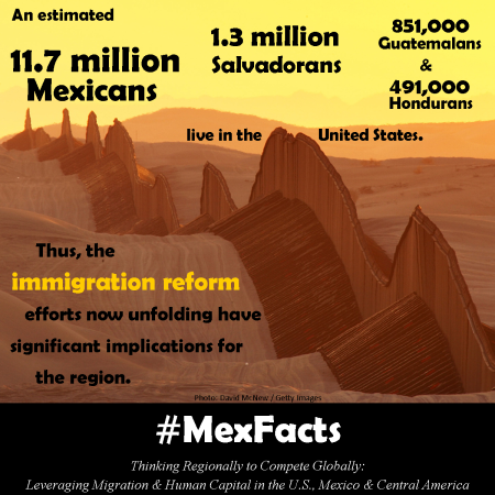 MexFact - Migration Numbers