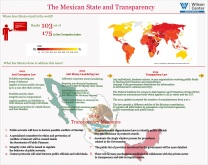 The Mexican State and Transparency